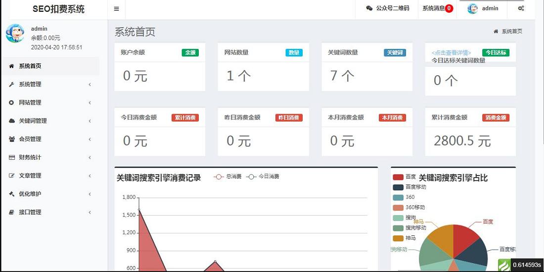 网站排名优化快排SEO网站源码图片