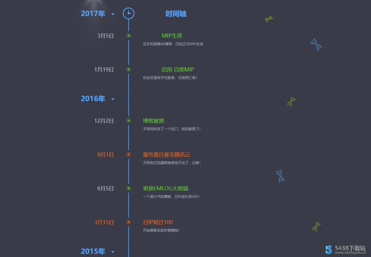 简单的时间轴HTML源码 可记录网站的成长过程图片