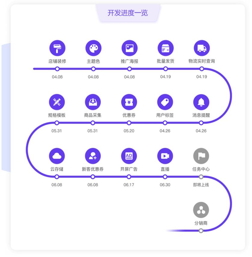 leadshop开源商城系统 / Leadshop
